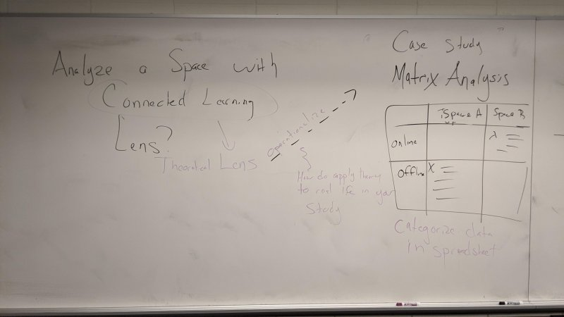 Hey #edu106 here are photos  of our lecture lastdiscussion at @scsu.